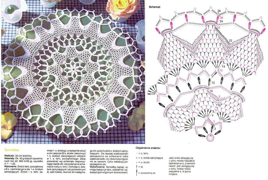 Вязания крючком салфетки круглые